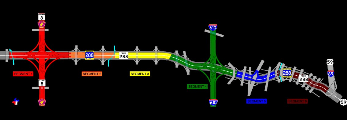 Six segments of SH 288