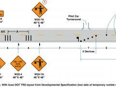 IDOT TRS developmental layout specification (as shown as Figure 4 in the Report).